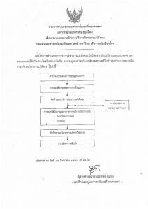 ประกาศคณะมน_ษย_-page-002